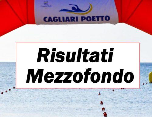 Cagliari-Poetto 2020: Risultati Mezzofondo